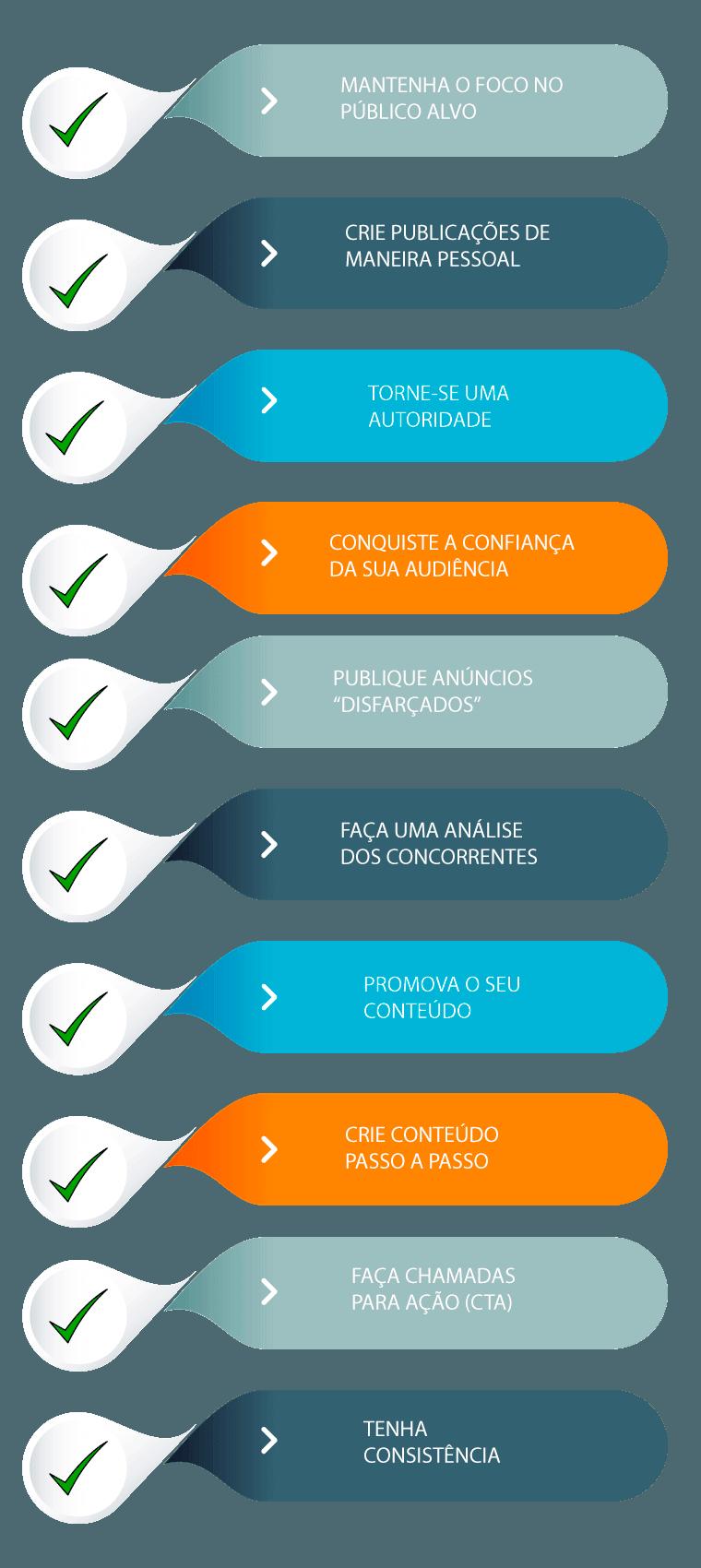 Checklist Marketing de Conteúdo