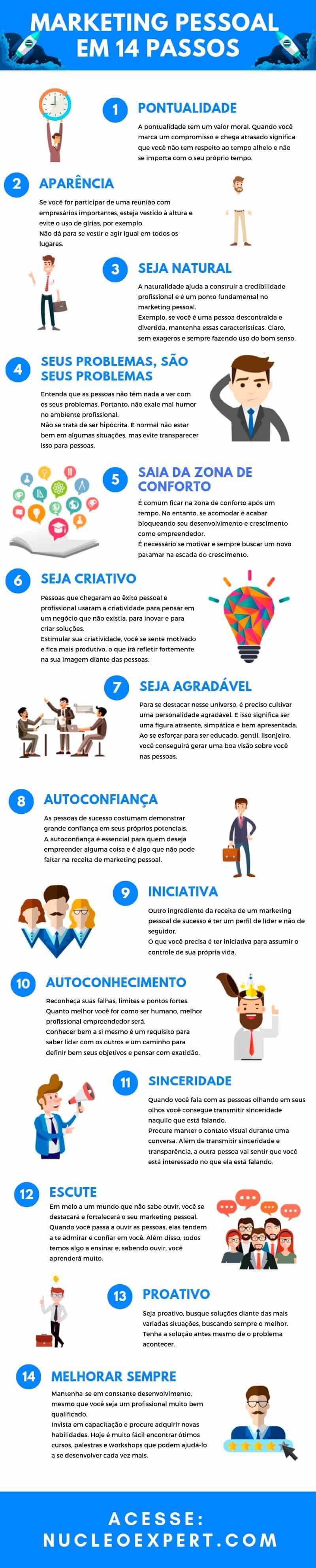 Infográfico Marketing Pessoal