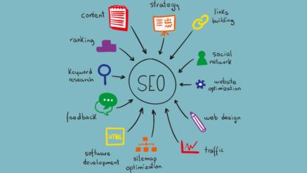 O que é SEO | Guia Completo para Otimizar o Seu Blog para os Mecanismos de Busca