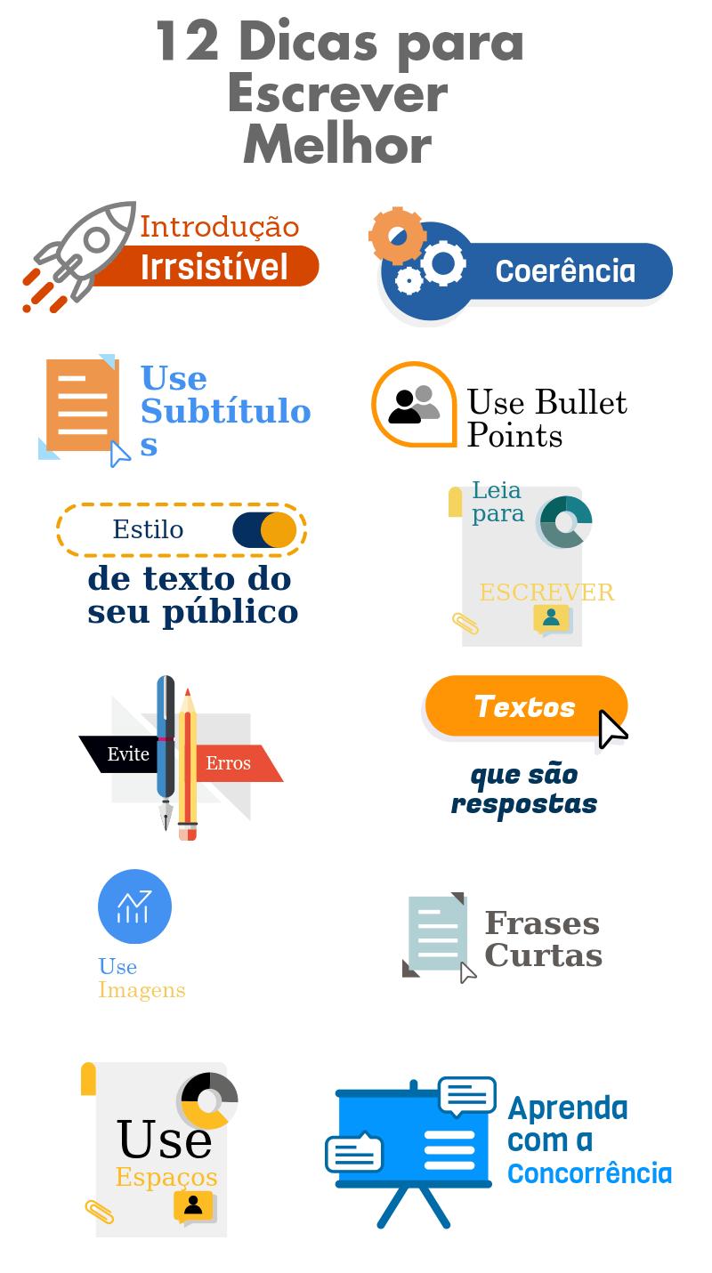 Infográfico - Como escrever melhor