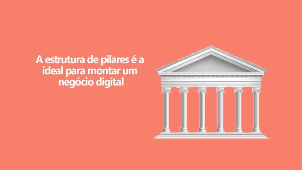 pilares como estruturar seu negócio próprio