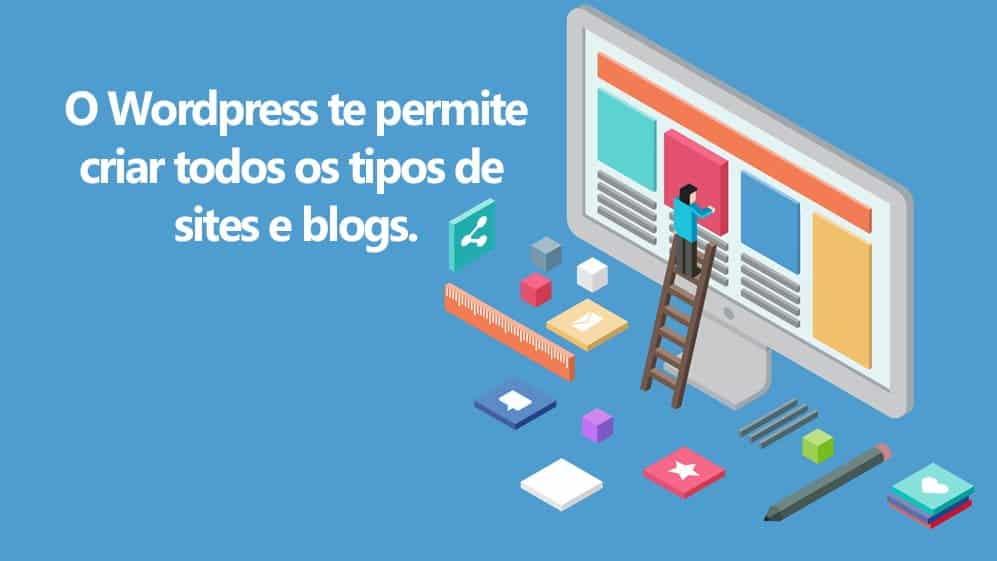 Wordpress e facilidade para criar sites