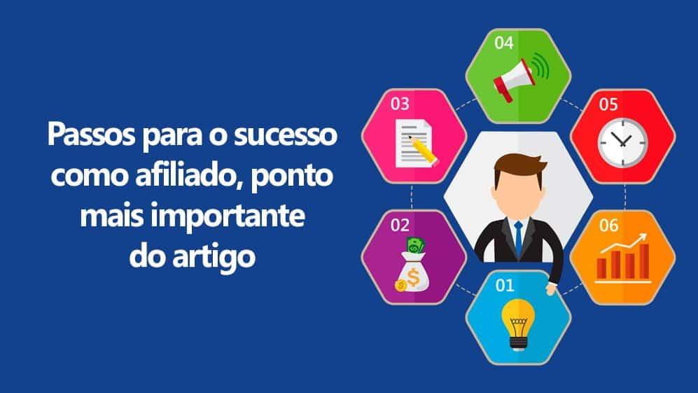 Afiliados Passos para o sucesso