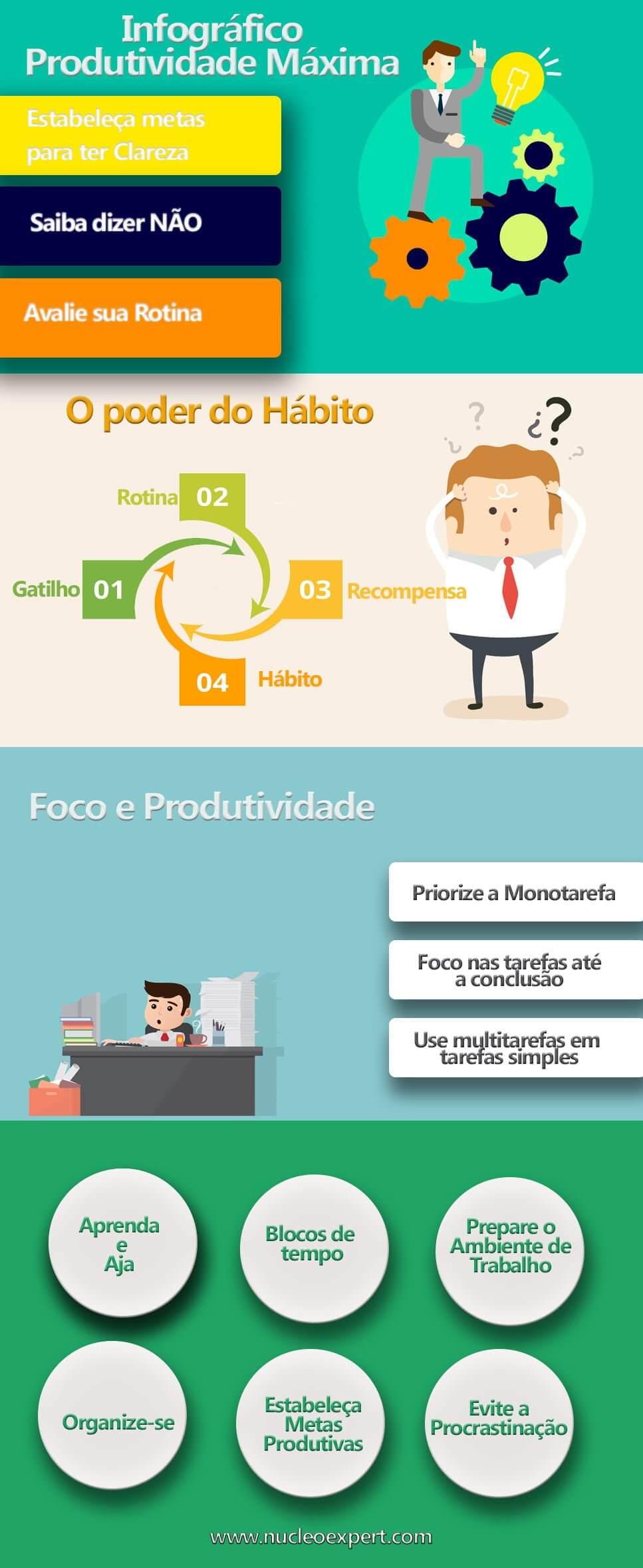 Infográfico Produtividade