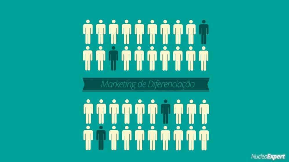 Marketing de diferenciação
