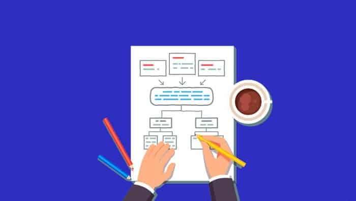 [Planejamento Estratégico] O que é, como fazer e tudo para ter sucesso