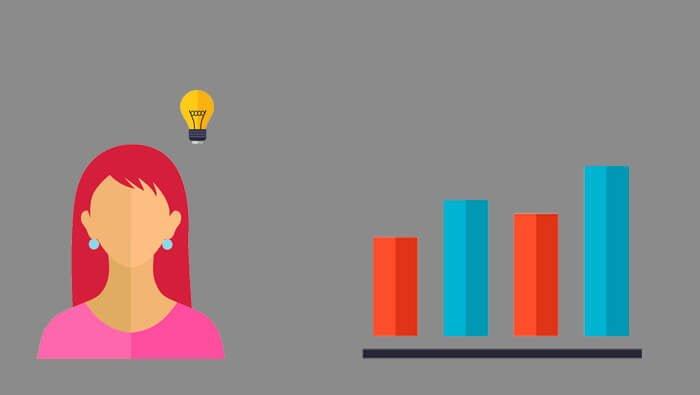 características do empreendedor digital