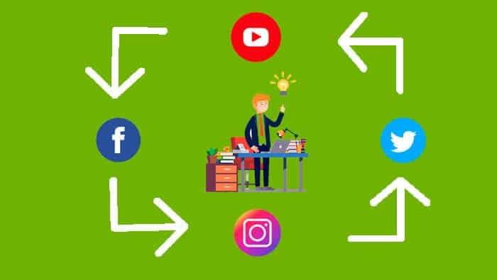 mais pessoas vendo os vídeos nas redes sociais