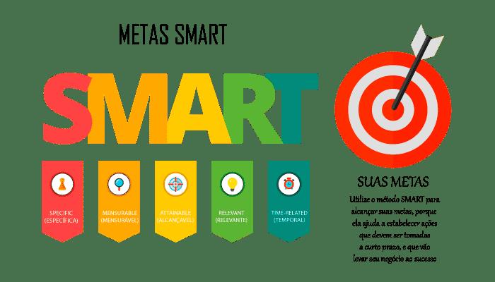 Criando Metas no Modelo Smart