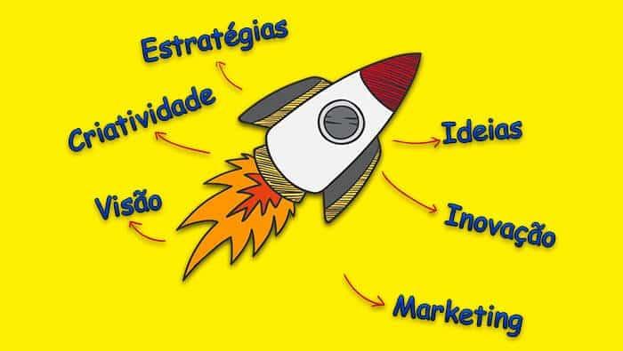 Empreendedorismo: Tudo o que você precisa saber em um só lugar