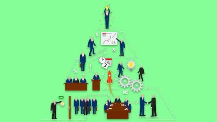 O que é empreendedorismo de startup