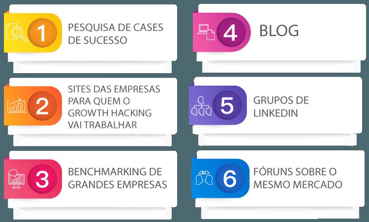 Ideias para Growth Hacking