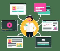 Melhoria contínua no Marketing Digital