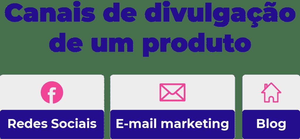 Veja os três principais canais de divulgação utilizados por quem trabalha com Marketing de Afiliados.