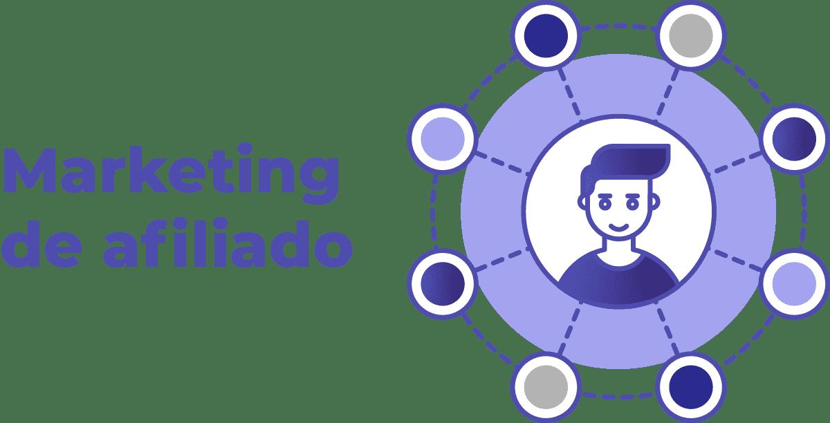 Trabalhar pela Internet com Marketing de Afiliado