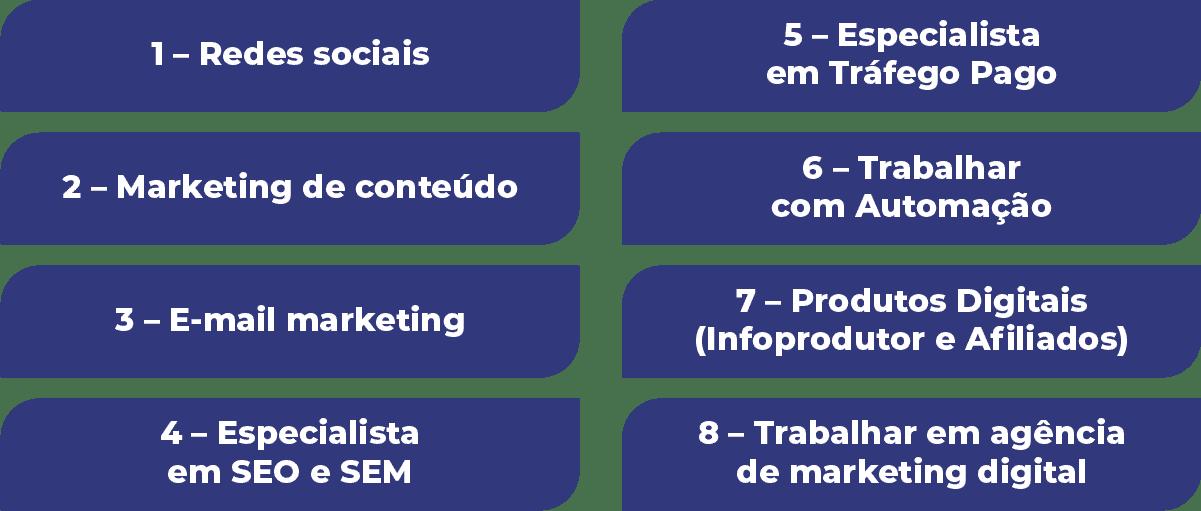 8 Ideias de como Trabalhar com Marketing Digital