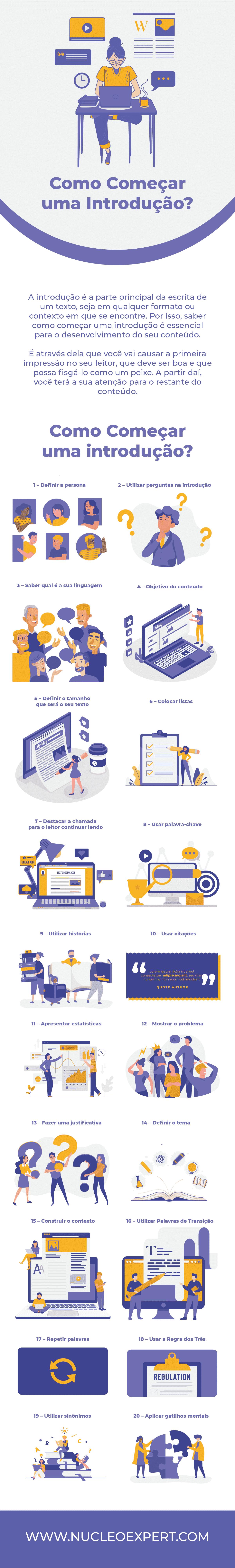 Infográfico - Como Começar uma Introdução