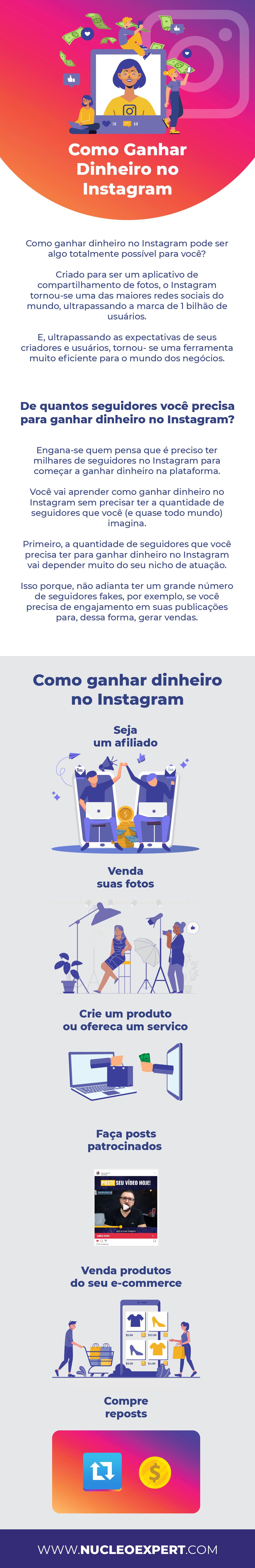 Infográfico - Como Ganhar Dinheiro com Instagram