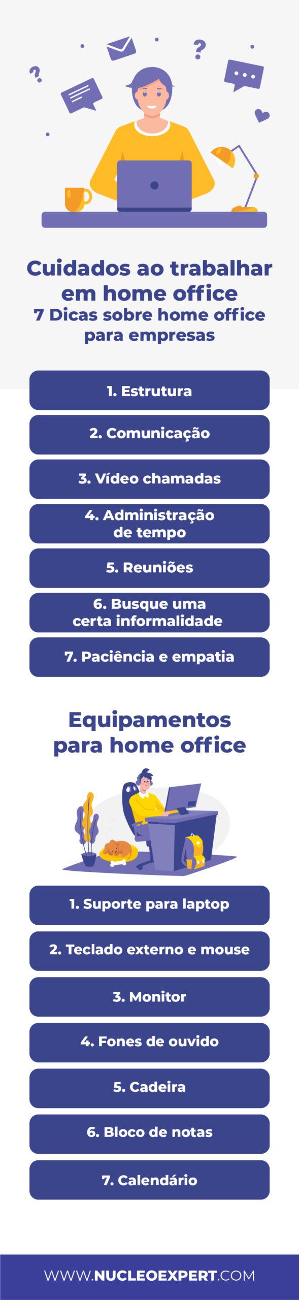 Infográfico - Home Office - Como Trabalhar Remotamente