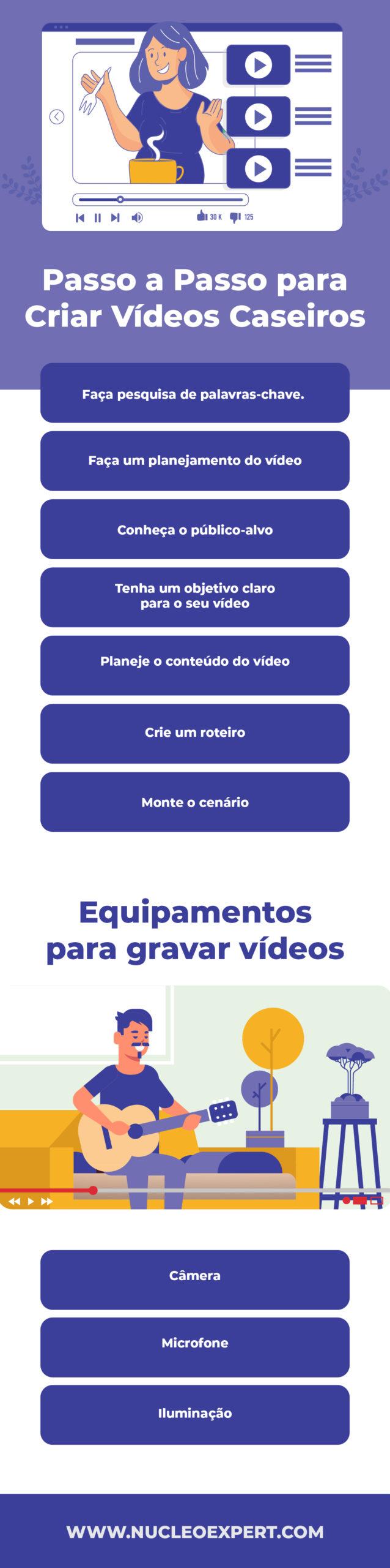 Infográfico - Vídeos Caseiros: 10 Dicas de Como Gravar