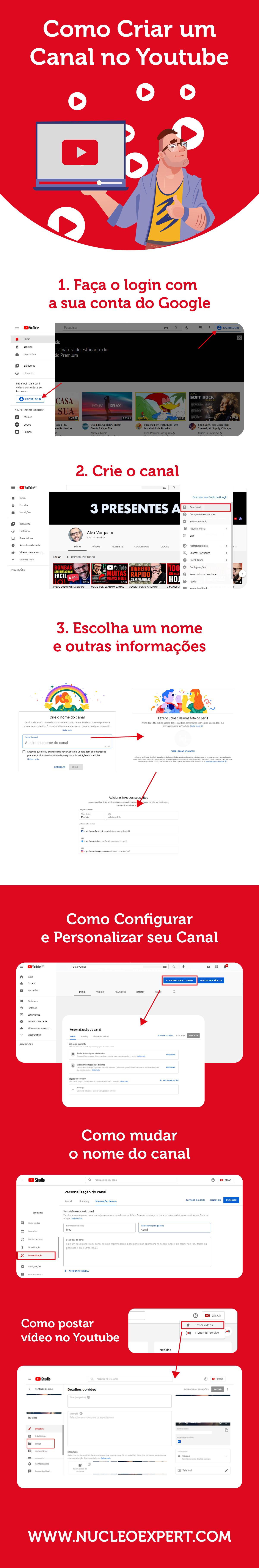 infográfico - Como Criar um Canal no YouTube